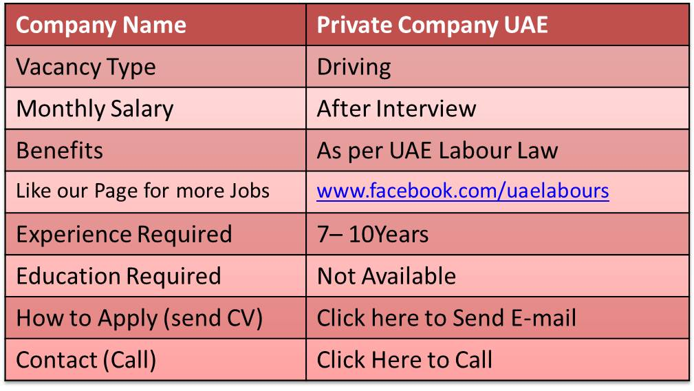 We UAE Labours offering Free New Jobs inwards Dubai to our visitors Across Globe Driver undertaking inwards dubai