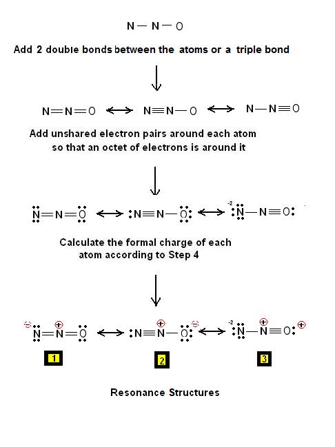 Lewis Structure of N2O3 (Dinitrogen trioxide)