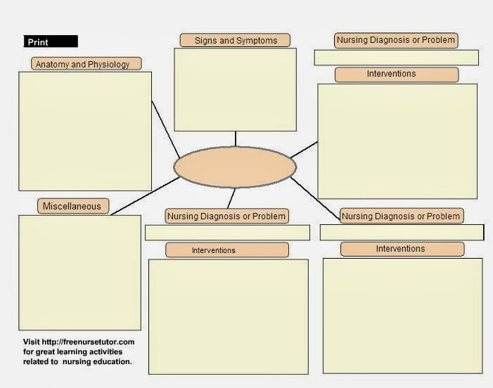 Printable Concept Map Template. concept maps vs mind maps. mind ...