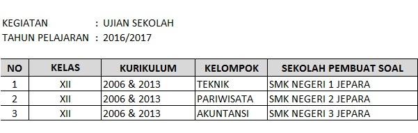 Kisi Kisi Ujian Sekolah Us Tp 2016 2017 Dan Hasil Pertemuan 8 2 2017 Mgmp Matematika Smk