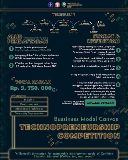 Lomba Bisnis Kreatif Nasional BMC Technopreneurship 2019 Mahasiswa