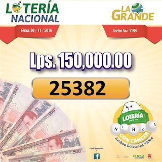 loteria-grande-sorteo-1188-4to-premio-30-11-2016