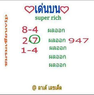 Thailand Lotto Winning VIP Tips 01 November 2016