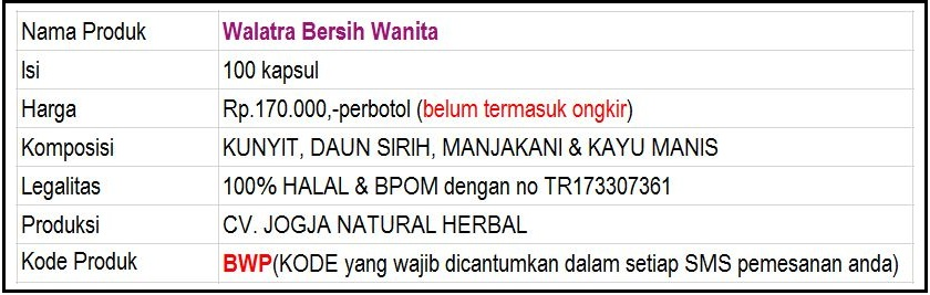 Testimoni Pengguna Walatra Bersih Wanita