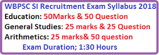 pscwb-si-recruitment-exam-syllabus-freejobalert
