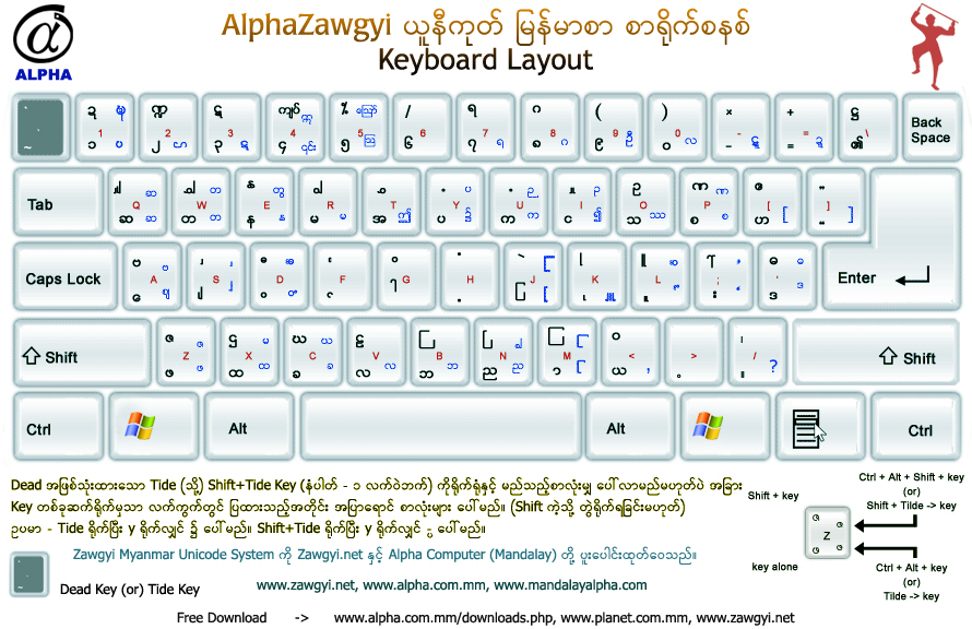Zawgyi Font & Keyboard for Windows 10 64bit - Myanmar