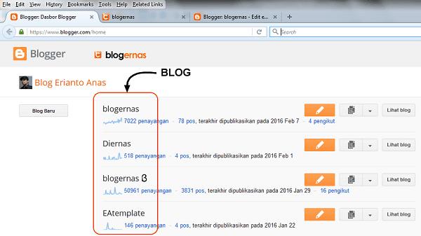 Apa Itu Dasbor Blogger?