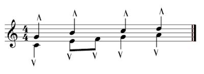 Un pentagrama con dos voces: una superior con las plicas hacia arriba y otra inferior con las plicas hacia abajo