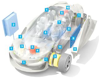 Autonomous Car (Illustration Credit: Bryan Christie Design; Interactive: Michael Spector) Click to Enlarge.
