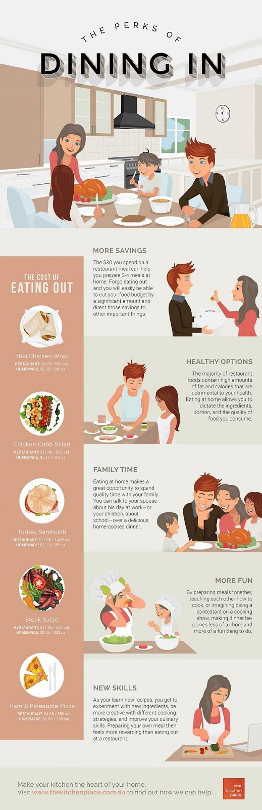 benefits-of-dining-In