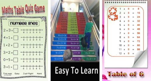 All About Fashion How To Learn The Multiplication Table Math