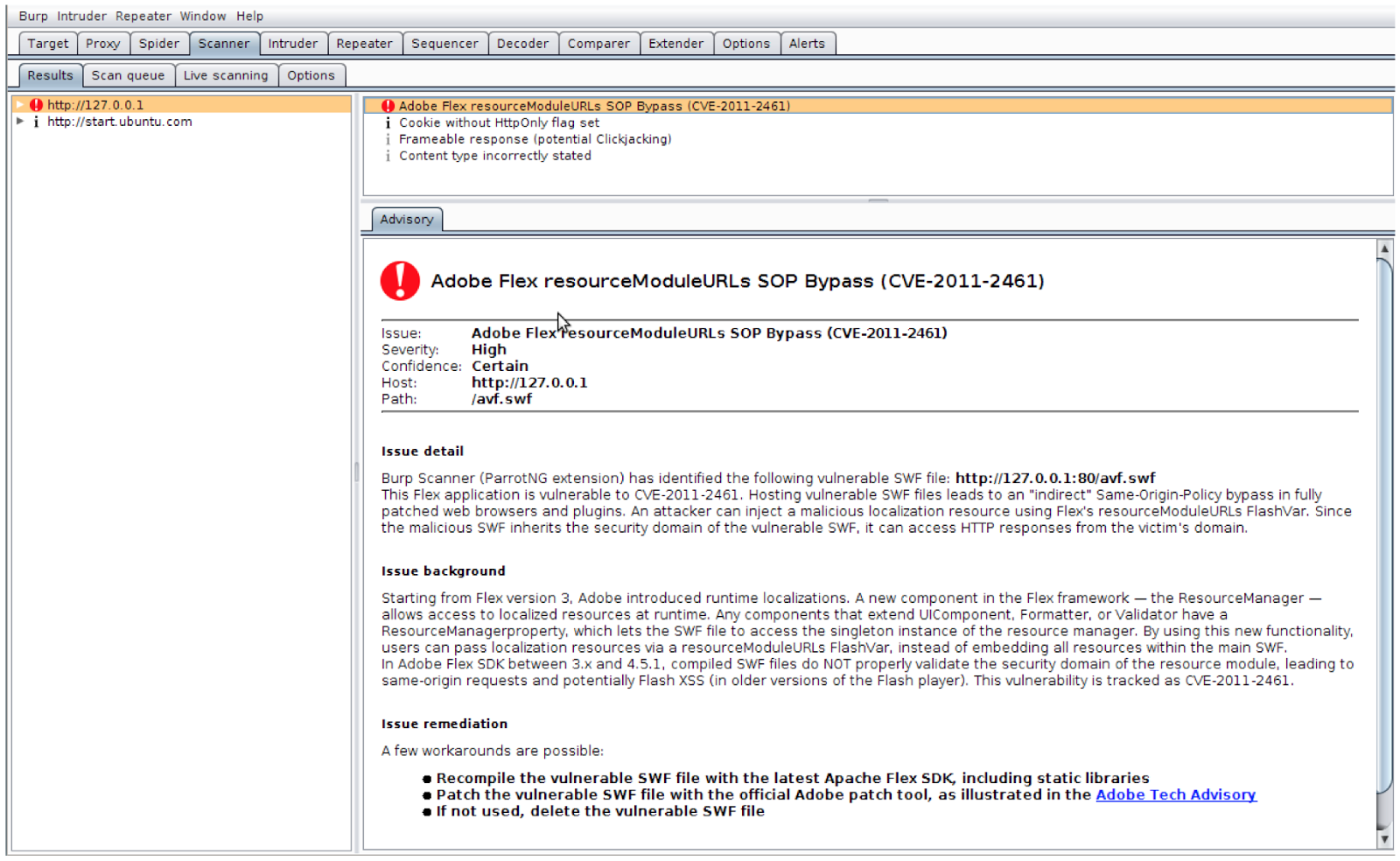 Nibble Security: The old is new, again  CVE-2011-2461 is back!
