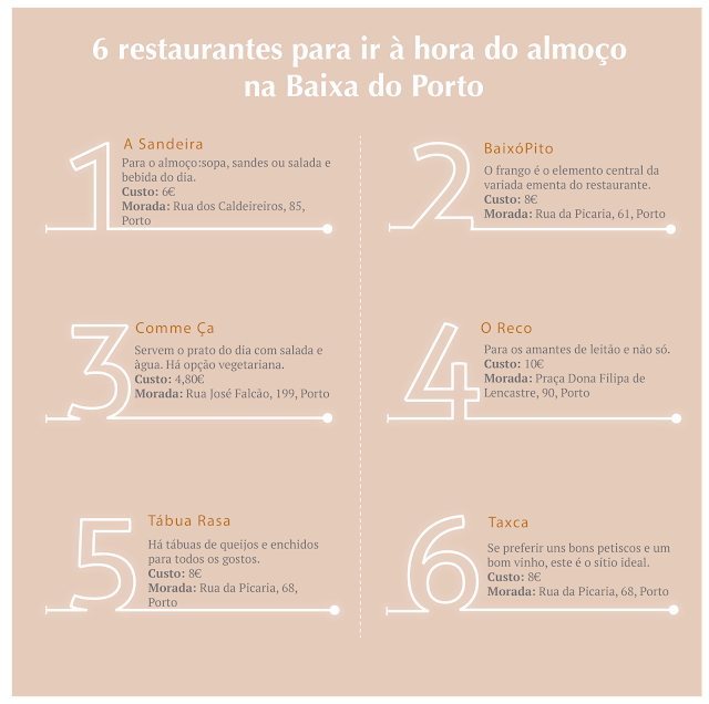 almoço, baixa, barato, Bucket Lists, comida, comida portuguesa, menu, Porto, Portugal, preço, restaurantes