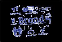 Sticker, Promosi, Branding Produk
