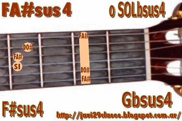 FA#sus4 = SOLbsus4 acorde de guitarra