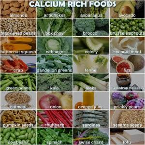 Jenis Makanan & Minuman yang dapat Meninggikan Badan