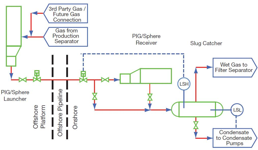 Pid Process Diagram Piping Symbol Abbreviation Equipment Pump