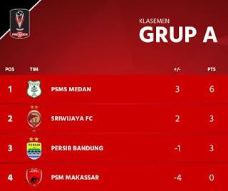 Peluang Persib Bandung Lolos ke 8 Besar Piala Presiden 2018