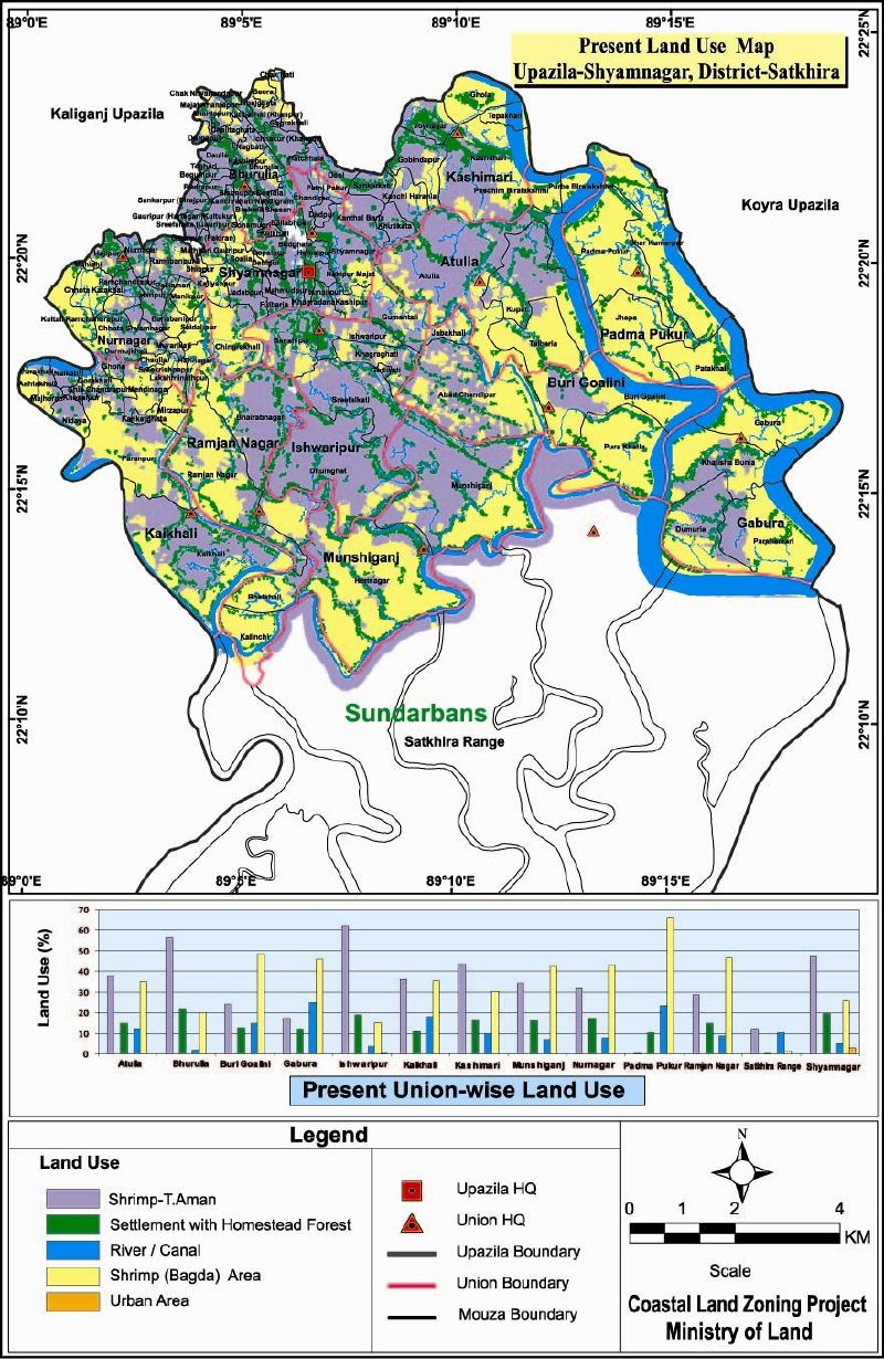 Shyamnagar Upazila Mouza Map Satkhira District Bangladesh