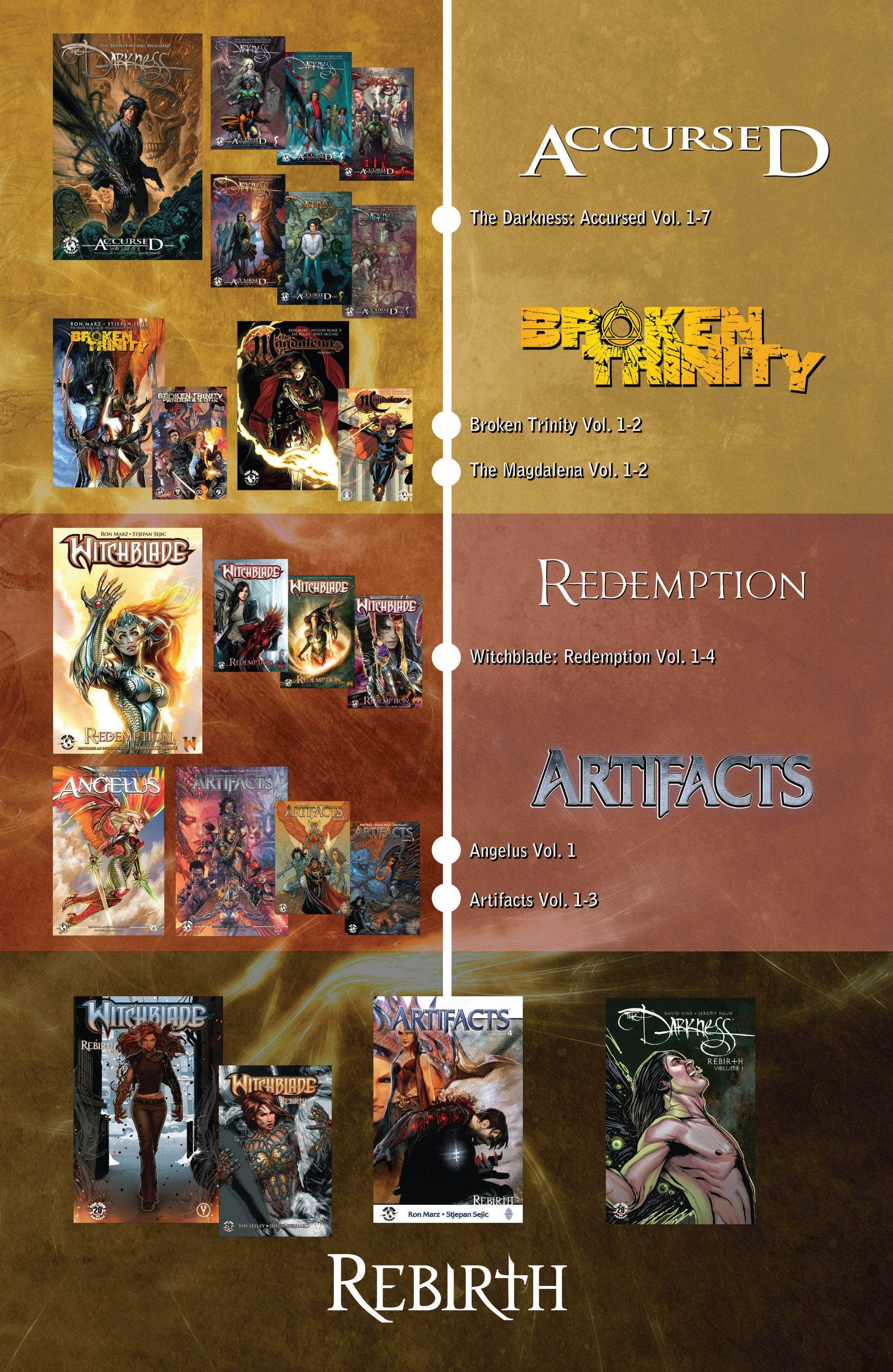 Read online Artifacts comic -  Issue #24 - 25