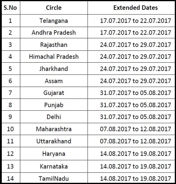 gds last date extended