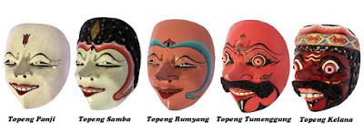 Budaya Cirebon
