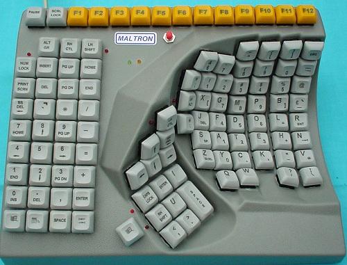 Membuat Karakter Spesial dari Tombol Keyboard Komputer