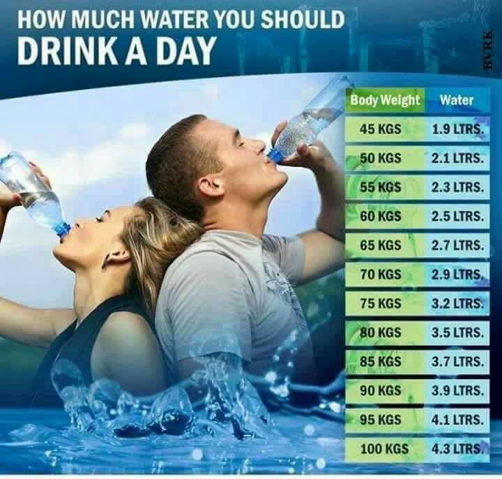 how-much-water-you-should-drink-a-day-according-to-body-weight