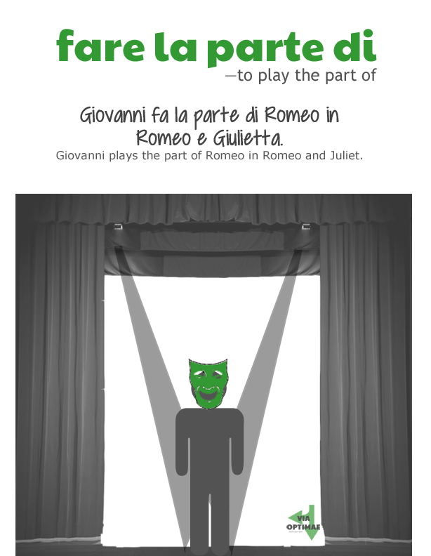 "fare la parte di - to play the part of ""Giovanni fa la part di Romeo"", on Via Optimae, http://www.viaoptimae.com/2014/08/the-most-used-nouns-no-007-parte.html"