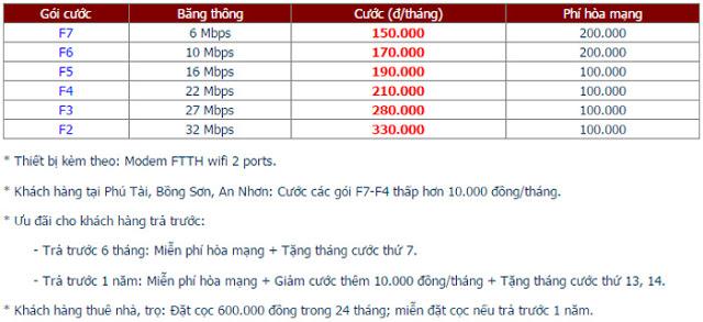 Lắp đăt internet fpt phường Nguyễn Văn Cừ - 1