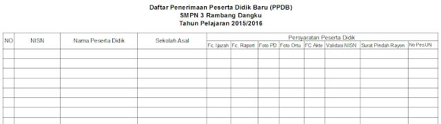 gambar Format Kelengkapan Berkas Sebagai Syarat  PPDB 2016/2017