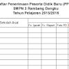 Format Kelengkapan Berkas Sebagai Syarat  PPDB 2016/2017