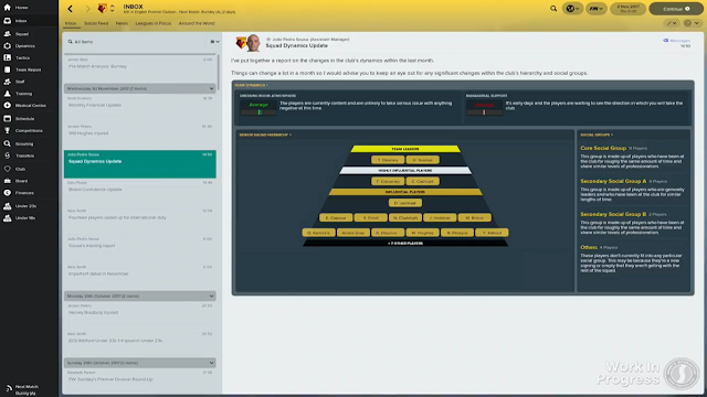 Football Manager 2018 | Dynamics