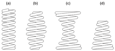 (a) variable pitch (b) barrel (c) hourglass (d) conical
