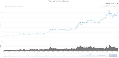 Monede Virtuale: Va fi Bitcoin înlocuit cu Ethereum?
