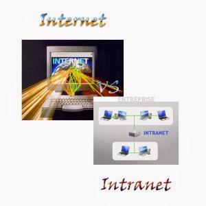 Sejarah Internet Dan Intranet secara umum