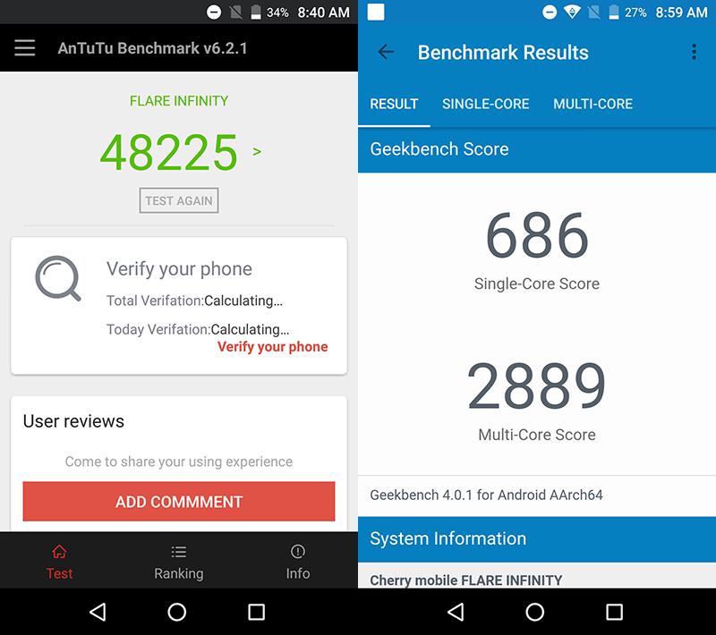 Benchmark scores