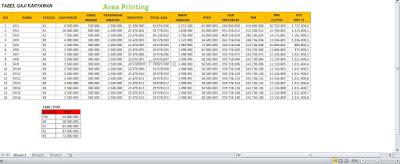 PPh21 Format Excel