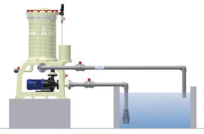 Cách lắp đặt máy lọc hóa chất Kuobao