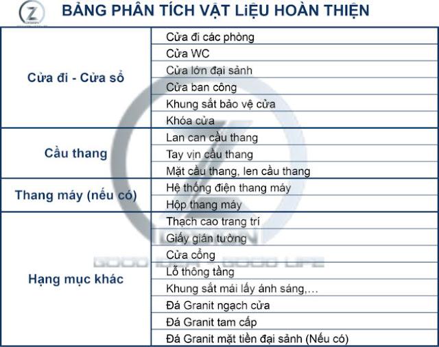 thiet-ke-khach-san-thi-cong-khach-san