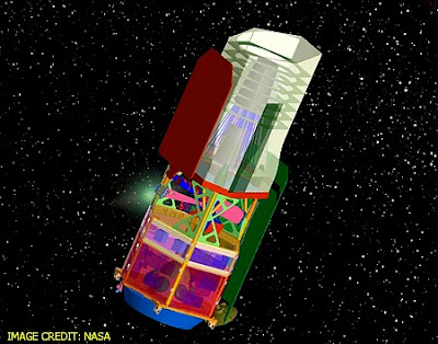 Wide-Field Infrared Survey Telescope (WFIRST)