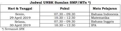 Jadwal UNBK Susulan SMP/MTs