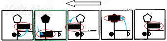 Penyelesaian Soal Figural No. 38 TKPA SBMPTN 2016 Kode Naskah 321, pola gambar: objek berpindah tempat