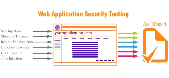 Test My Website Security