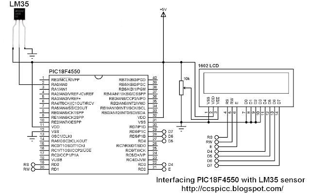 Interfacing PIC18F4550 with LM35 temperature sensor circuit