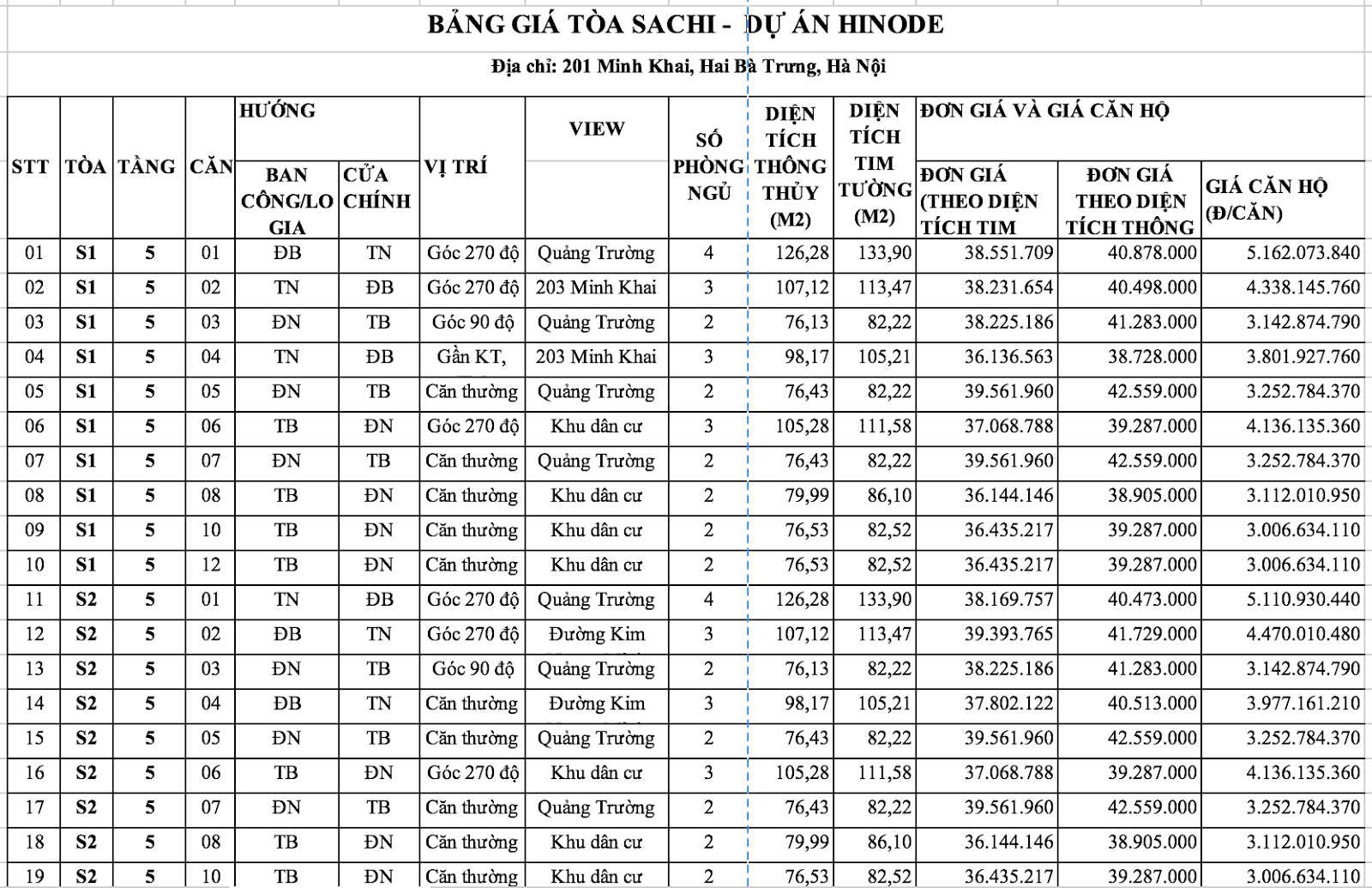 Bảng giá căn hộ chung cư Hinode City