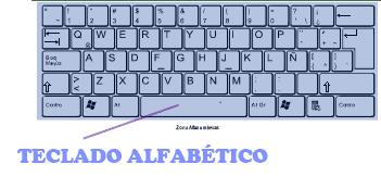 A B C Computacion Para Niños El Teclado Partes Del
