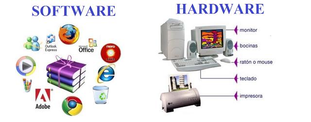 Pengertian Perangkat Keras dan Perangkat Lunak