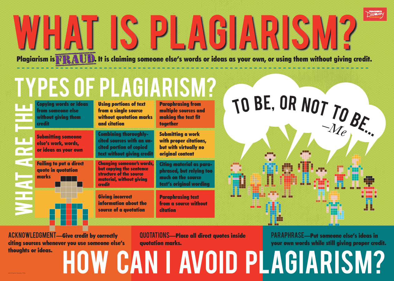 Avoidance of plagiarism