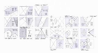 Dasar-dasar Desain Grafis, Desain, Cara, Catatan,